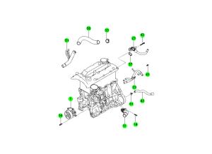 COOLING SYSTEM(D20F,D20R)