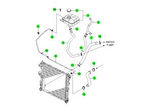 Патрубки и шланги радиатора
