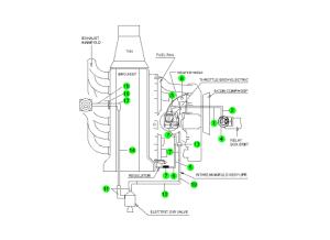 VACUUM SYSTEM(E32,EU IV)