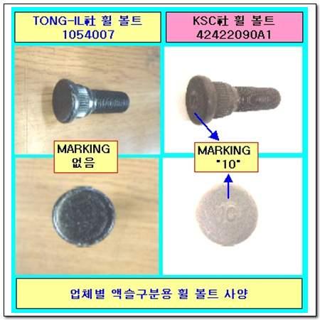 ssangyong 1054007