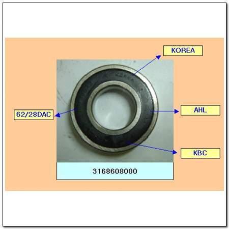 ssangyong 3168608000