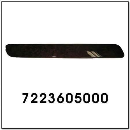 ssangyong 7223605000