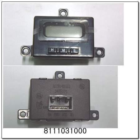 ssangyong 8111031000
