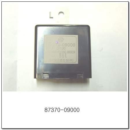 ssangyong 8737009000